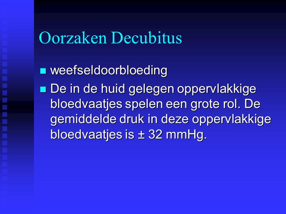 Oorzaken Decubitus weefseldoorbloeding