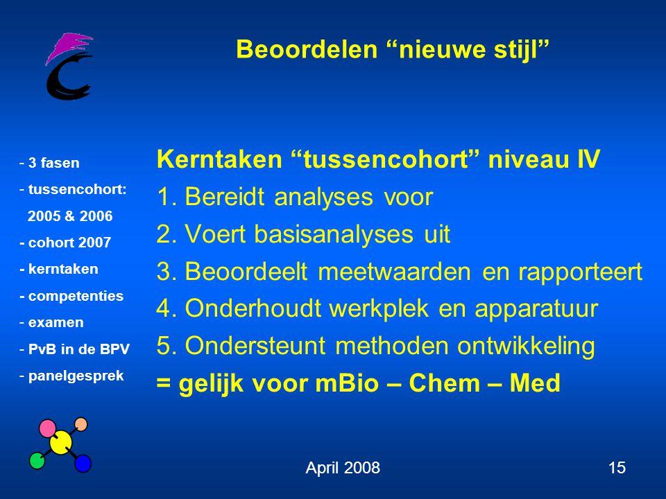 Kerntaken tussencohort niveau IV 1. Bereidt analyses voor