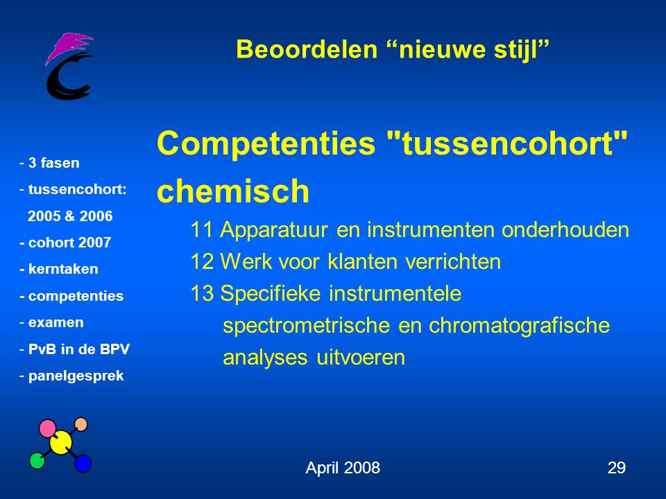Competenties tussencohort chemisch