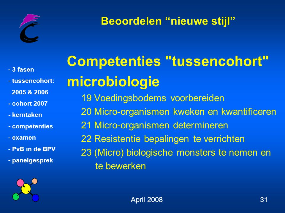 Competenties tussencohort microbiologie