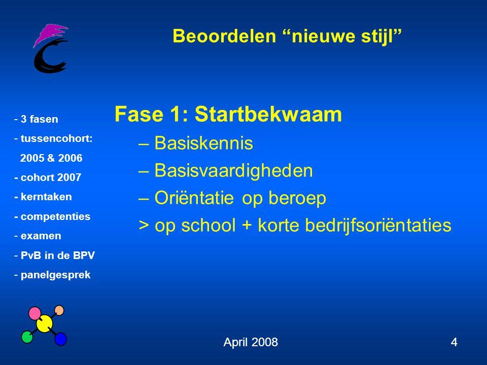 Fase 1: Startbekwaam Basiskennis Basisvaardigheden