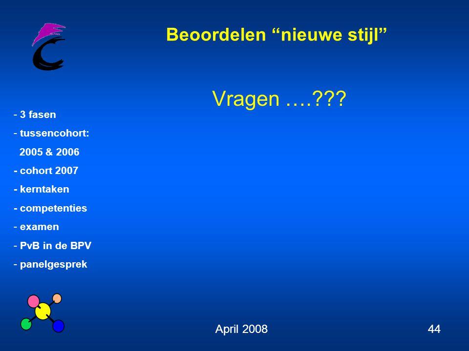 Vragen …. April 2008
