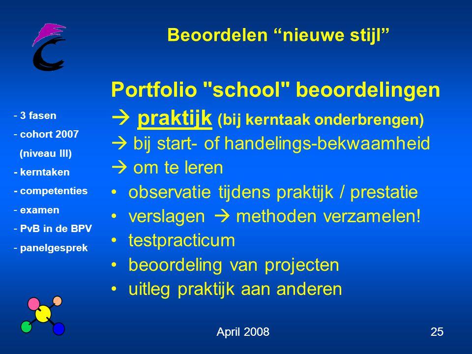 Portfolio school beoordelingen