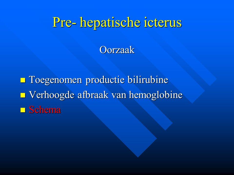 Pre- hepatische icterus