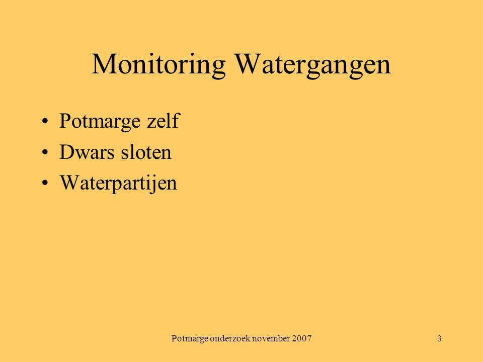 Monitoring Watergangen