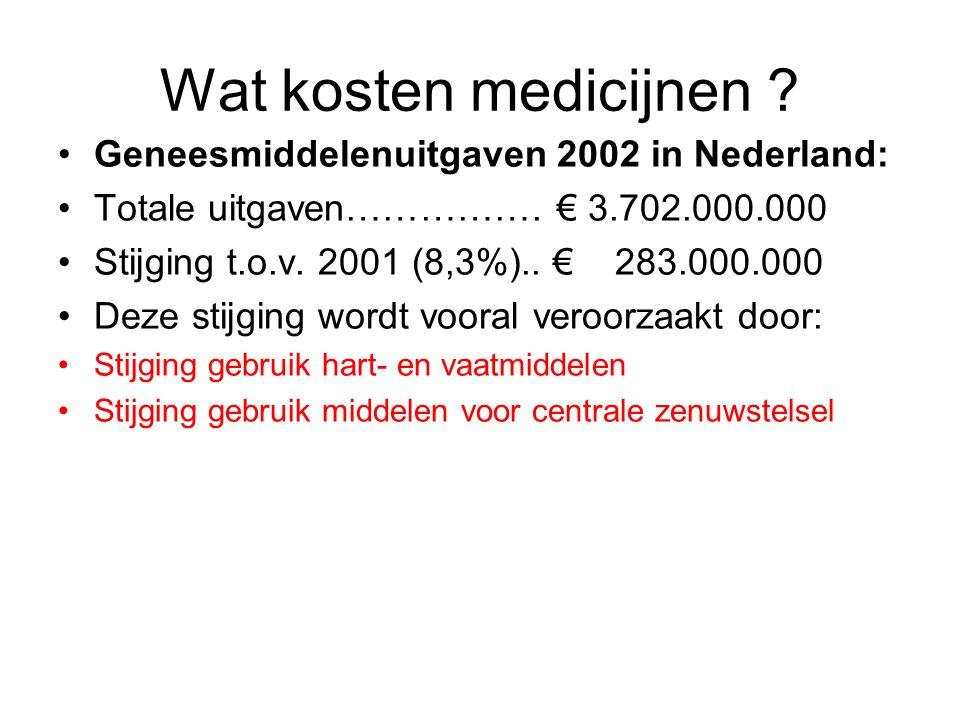 Wat kosten medicijnen Geneesmiddelenuitgaven 2002 in Nederland: