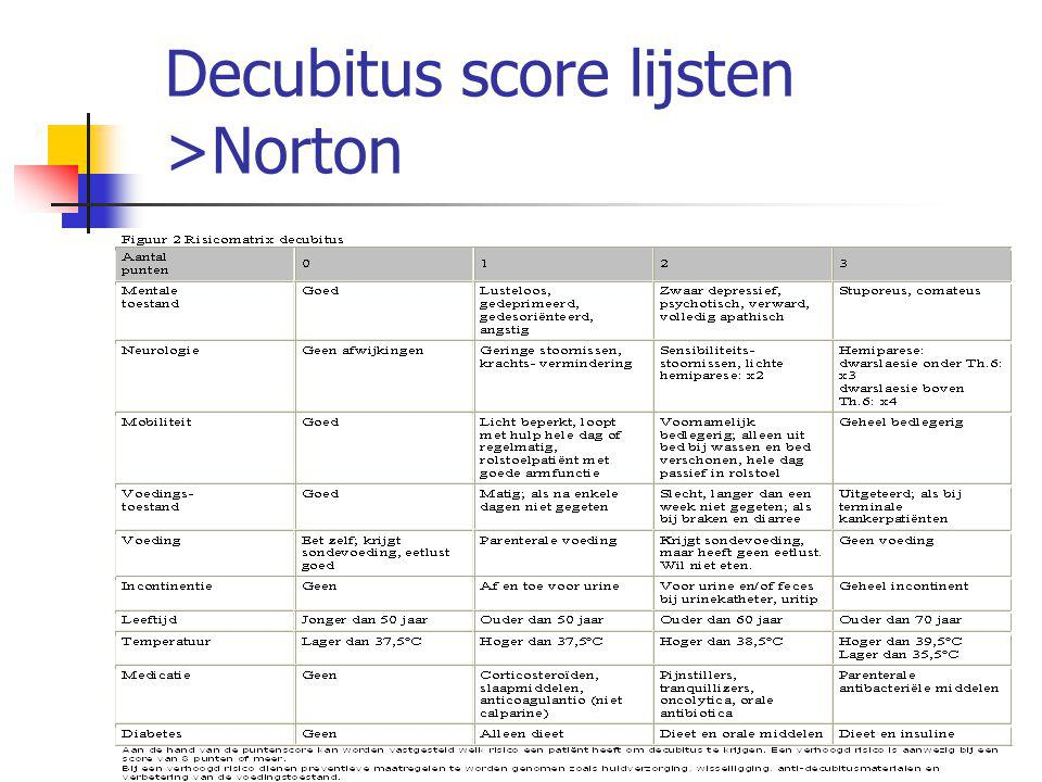 Decubitus score lijsten >Norton