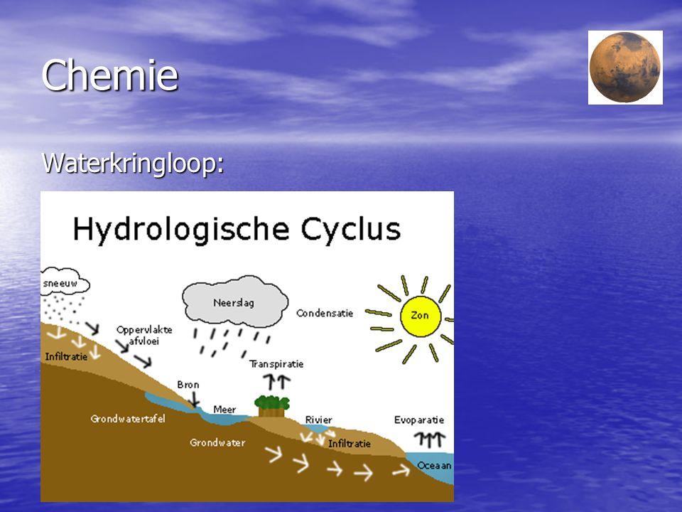 Chemie Waterkringloop: