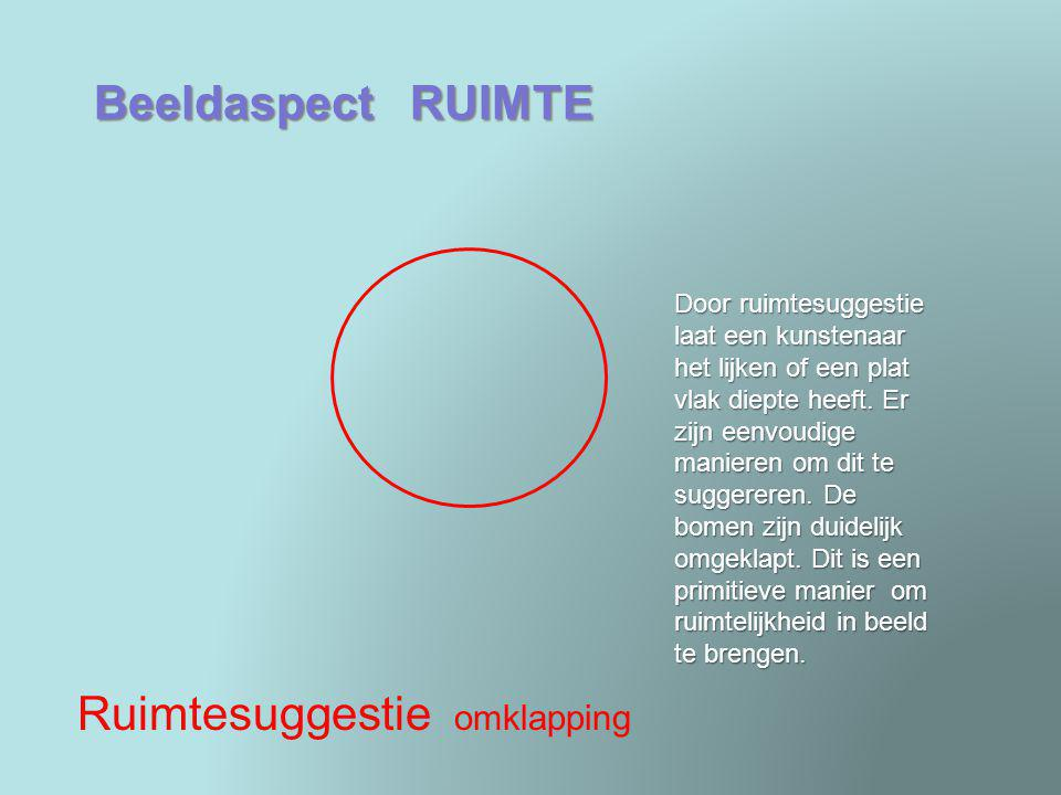 Ruimtesuggestie omklapping