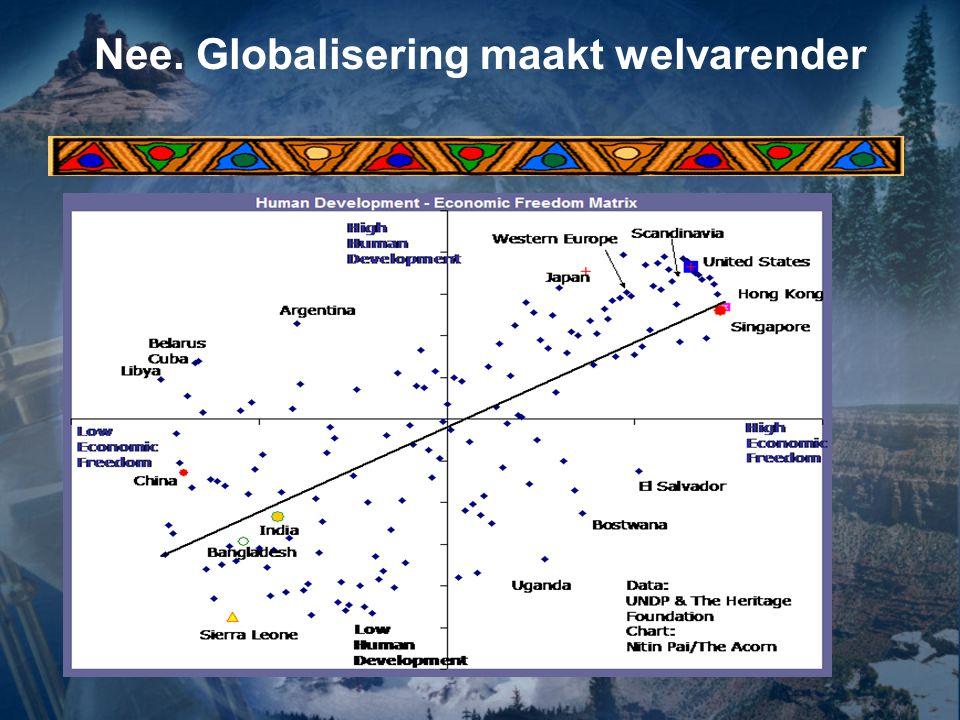 Nee. Globalisering maakt welvarender