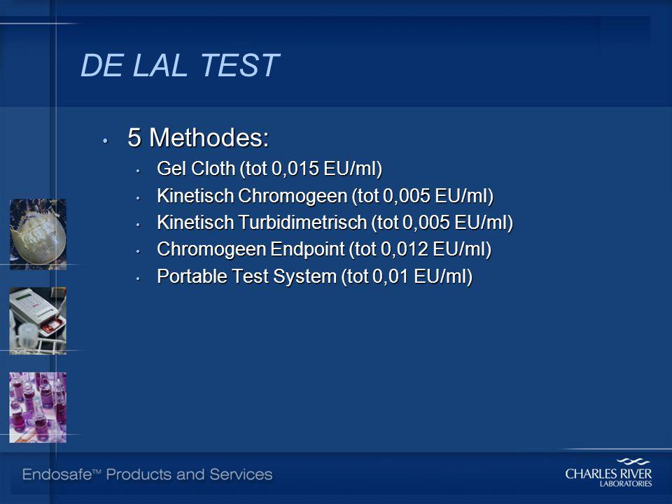 DE LAL TEST 5 Methodes: Gel Cloth (tot 0,015 EU/ml)