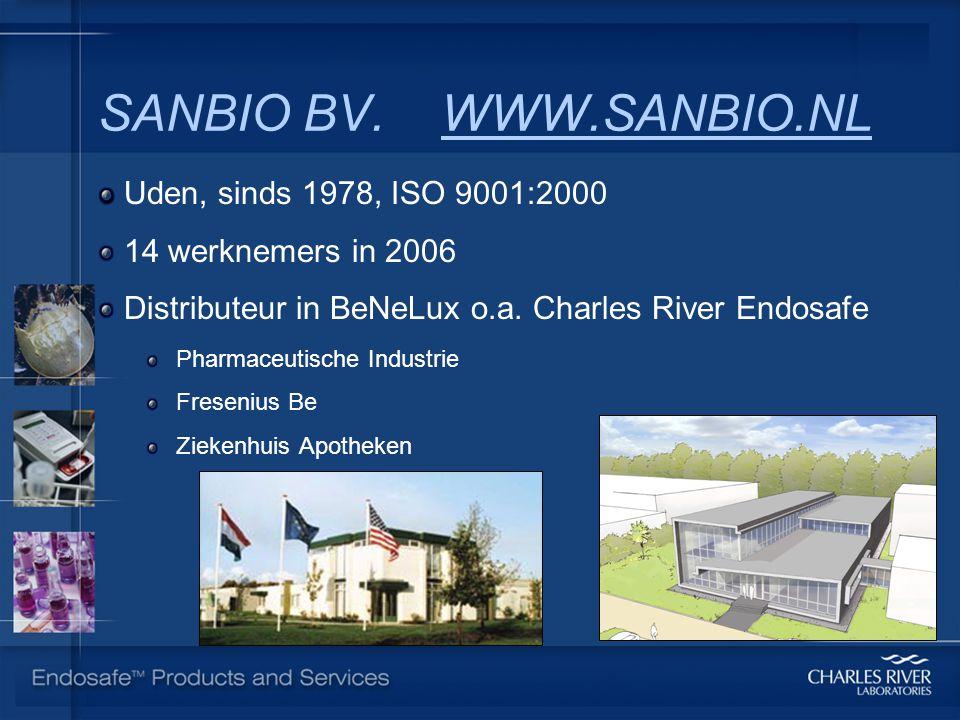 SANBIO BV. WWW.SANBIO.NL Uden, sinds 1978, ISO 9001:2000