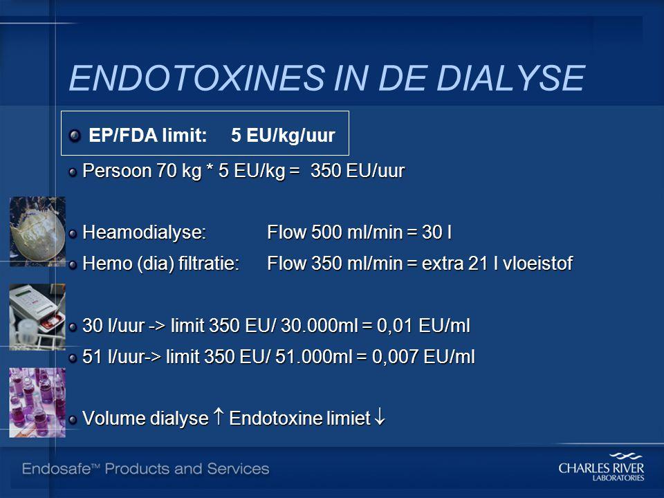 ENDOTOXINES IN DE DIALYSE
