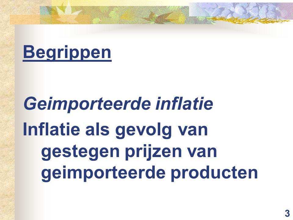 Begrippen Geimporteerde inflatie.