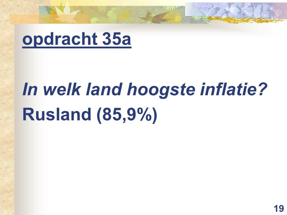 opdracht 35a In welk land hoogste inflatie Rusland (85,9%)