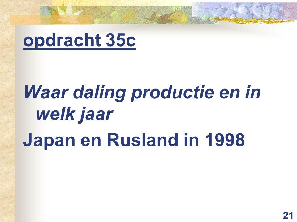 opdracht 35c Waar daling productie en in welk jaar Japan en Rusland in 1998