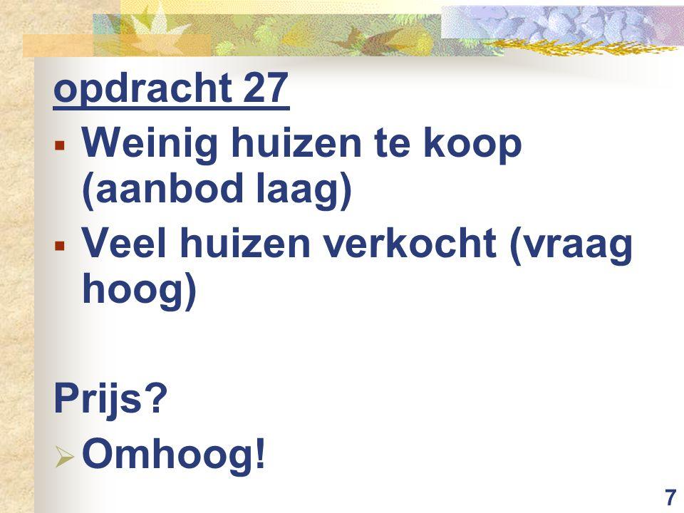 opdracht 27 Weinig huizen te koop (aanbod laag) Veel huizen verkocht (vraag hoog) Prijs Omhoog!