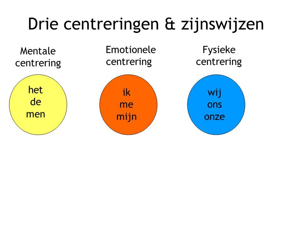 Drie centreringen & zijnswijzen