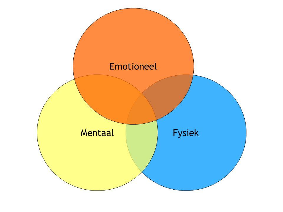 Fysiek Mentaal Emotioneel