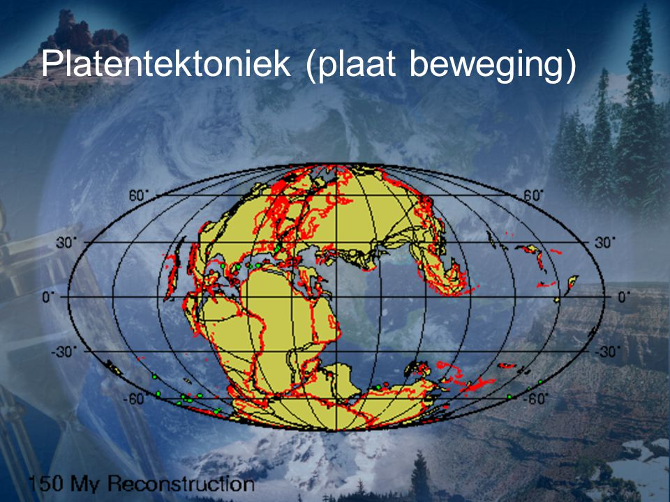 Platentektoniek (plaat beweging)