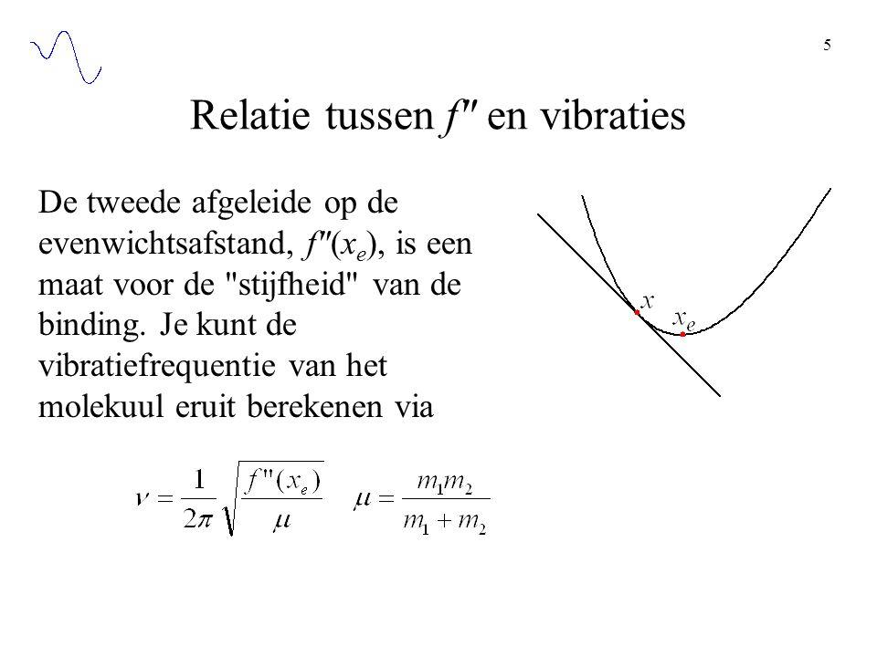 Relatie tussen f en vibraties