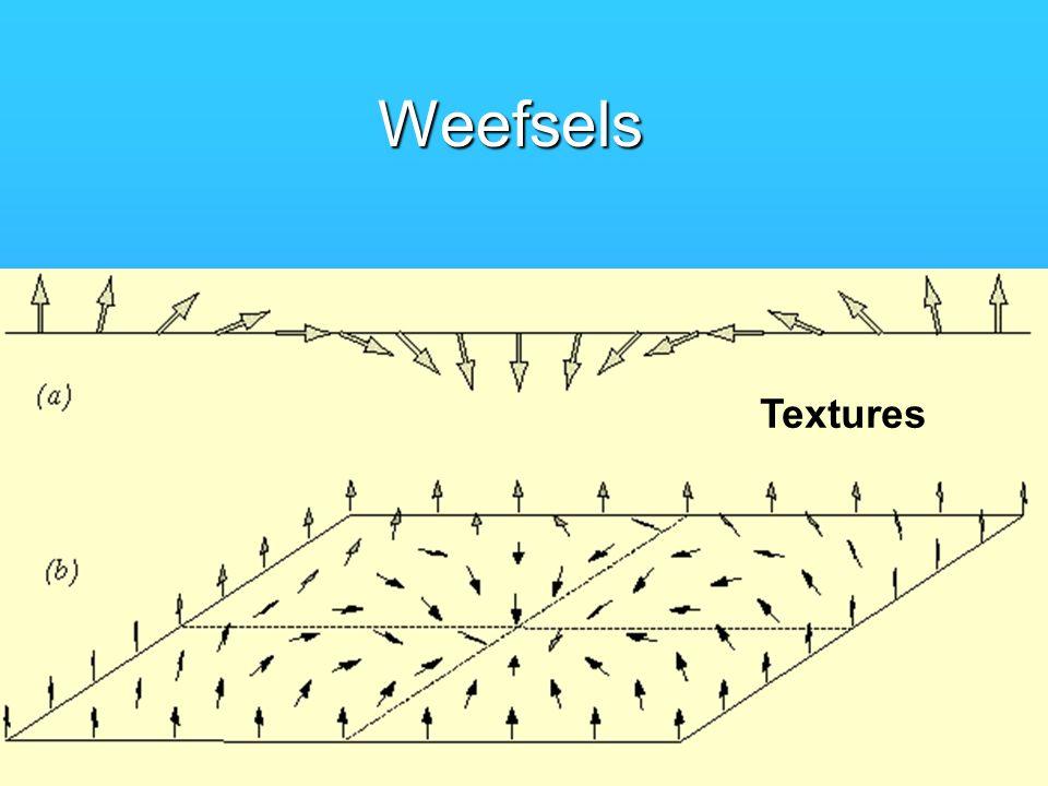 Weefsels Textures