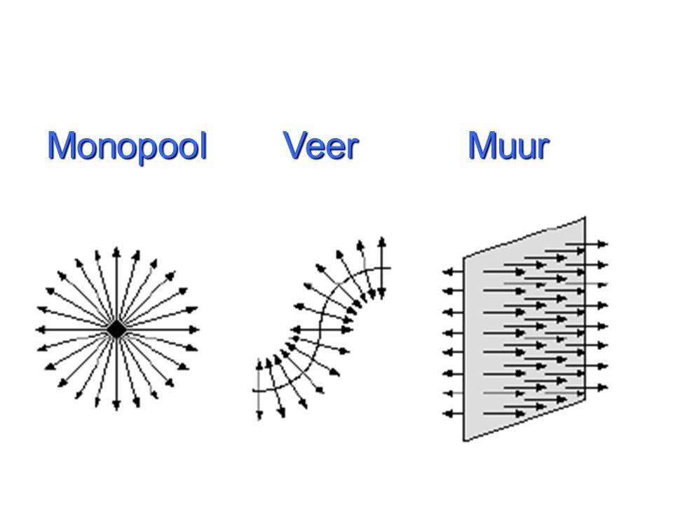 Monopool Veer Muur