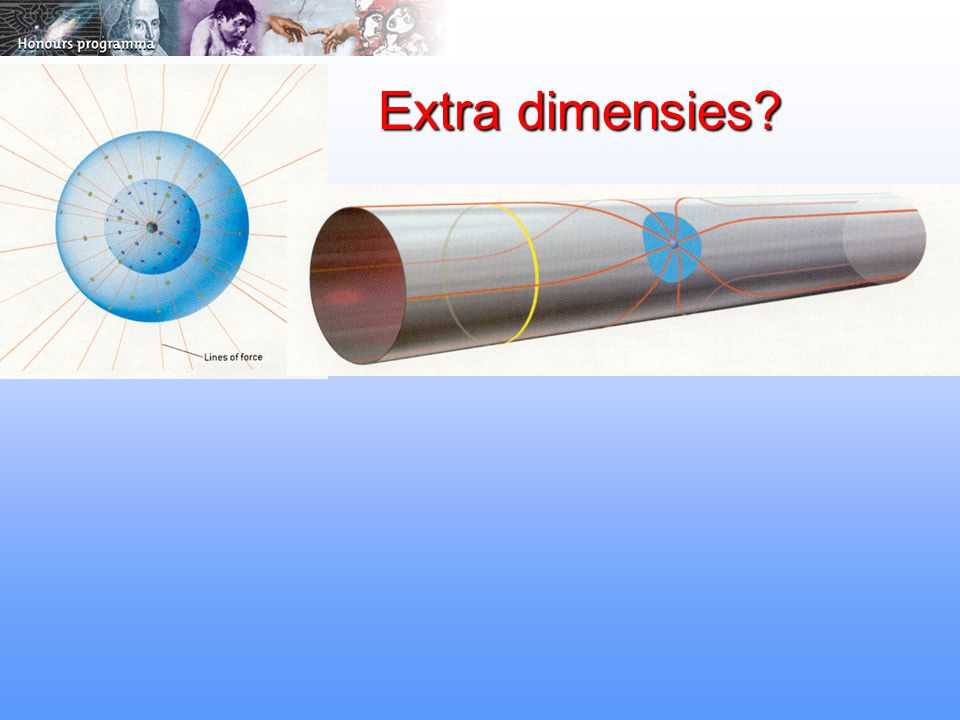 Extra dimensies
