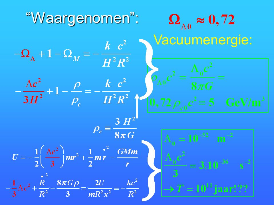 Waargenomen : Vacuumenergie: