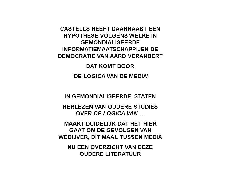 'DE LOGICA VAN DE MEDIA'