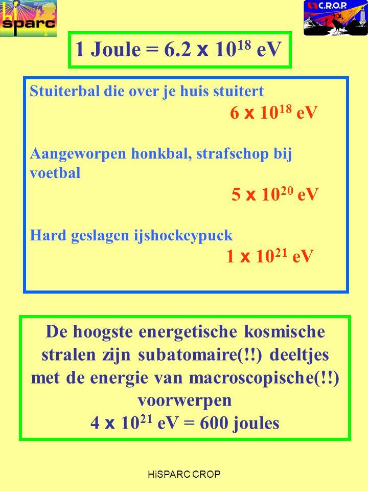 1 Joule = 6.2 x 1018 eV Stuiterbal die over je huis stuitert. 6 x 1018 eV.