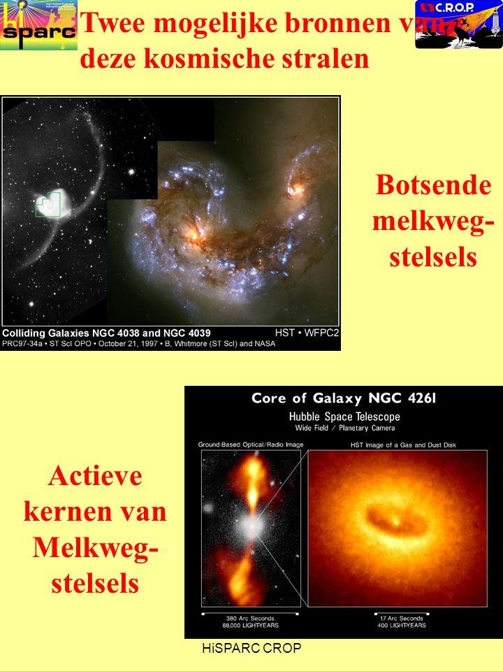 Botsende melkweg- stelsels Actieve kernen van Melkweg- stelsels