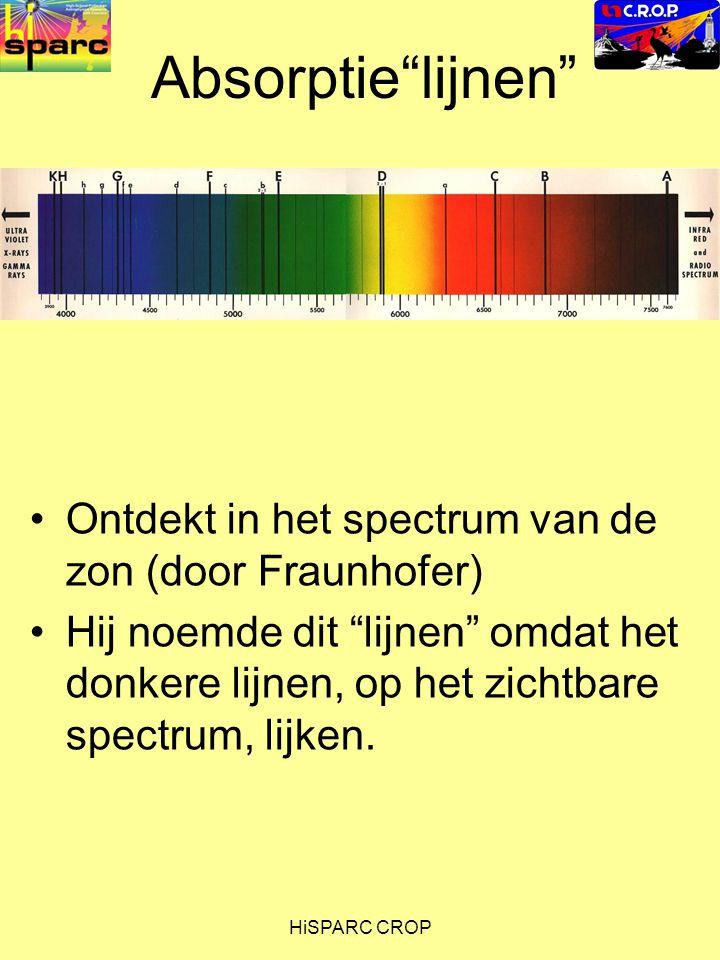 Absorptie lijnen Ontdekt in het spectrum van de zon (door Fraunhofer)