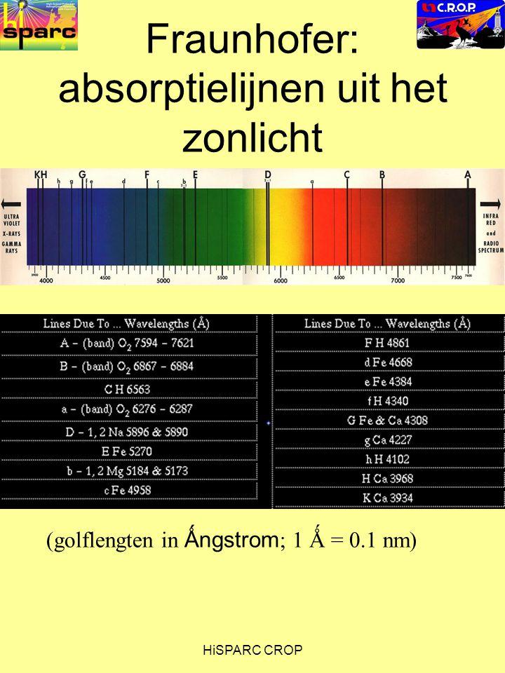 Fraunhofer: absorptielijnen uit het zonlicht