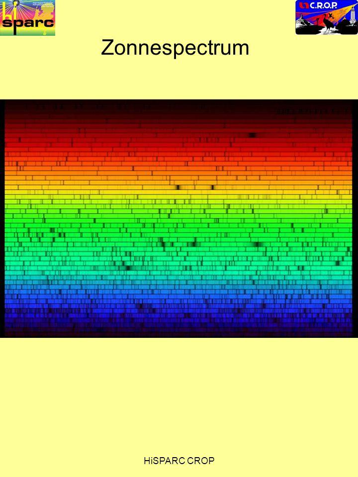 Zonnespectrum HiSPARC CROP