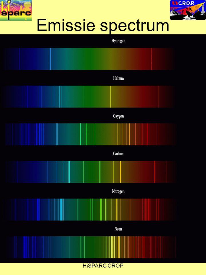 Emissie spectrum Insert various emission line spectra here