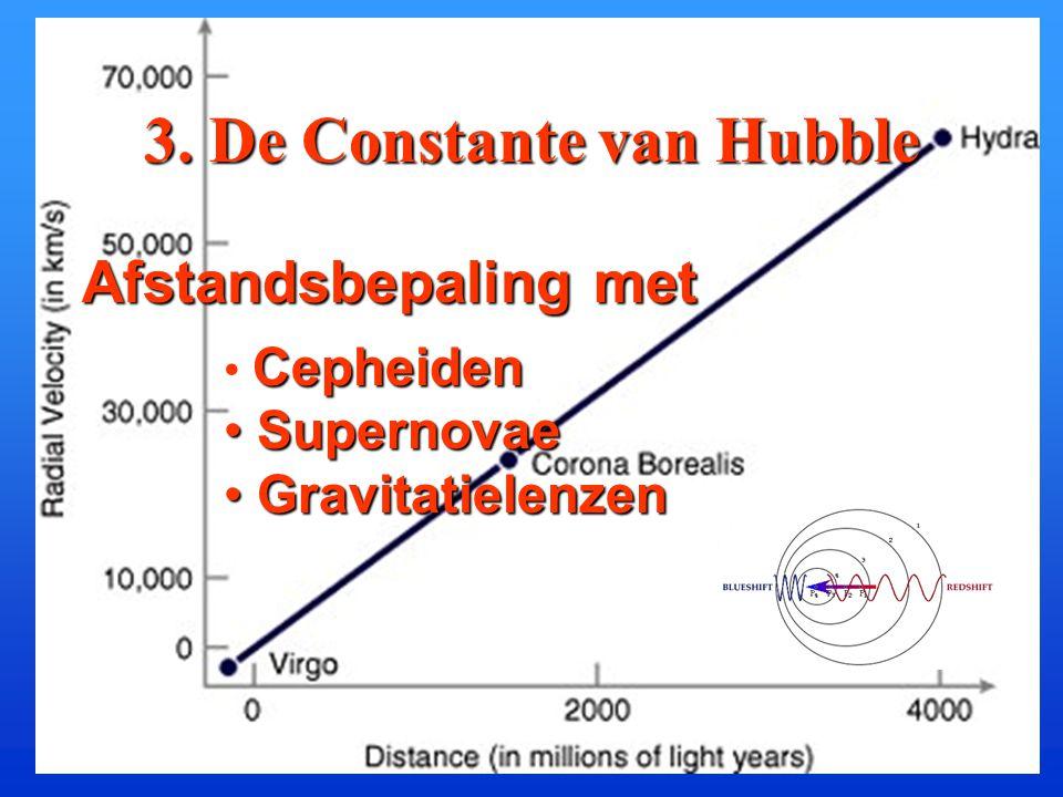 3. De Constante van Hubble