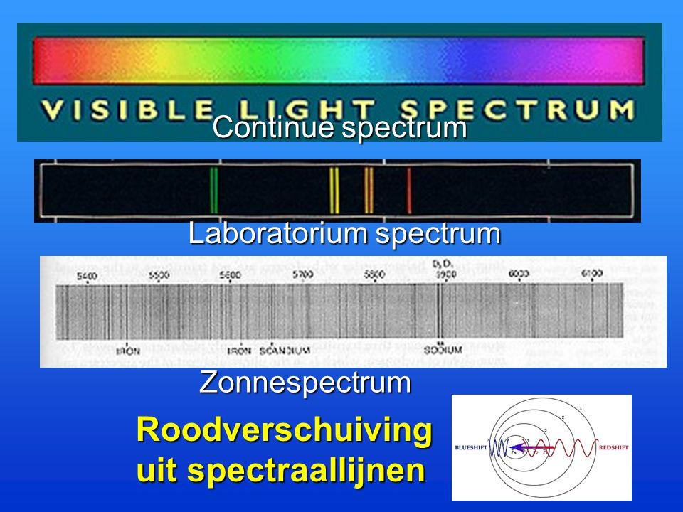 Roodverschuiving uit spectraallijnen Continue spectrum
