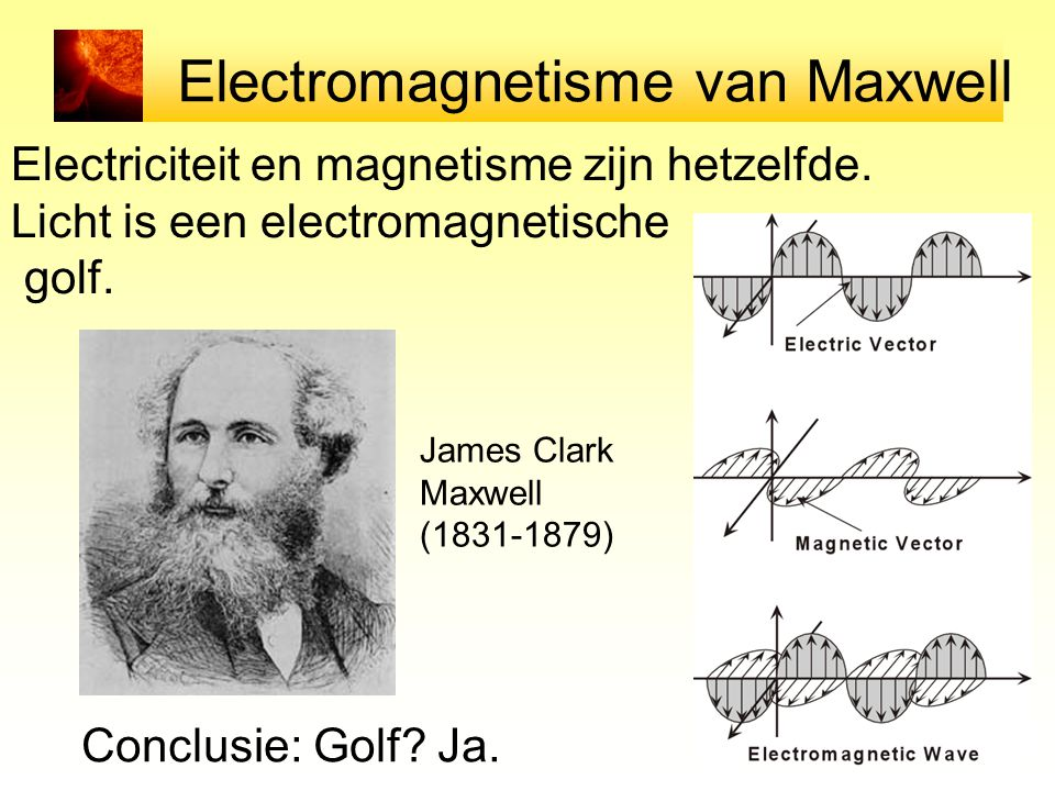 Electromagnetisme van Maxwell