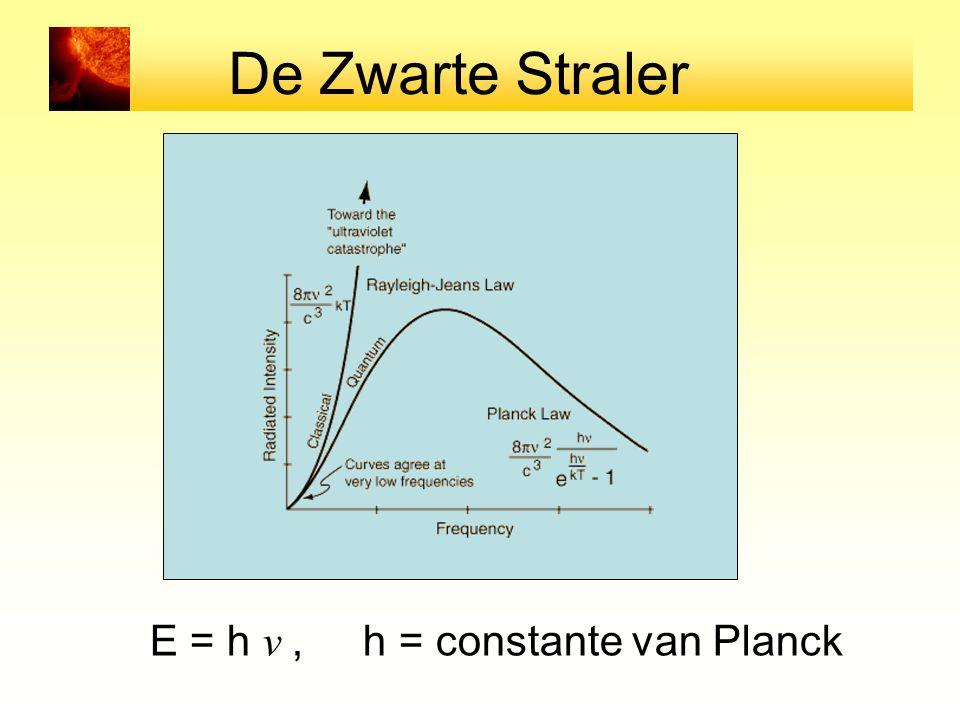De Zwarte Straler E = h ν , h = constante van Planck