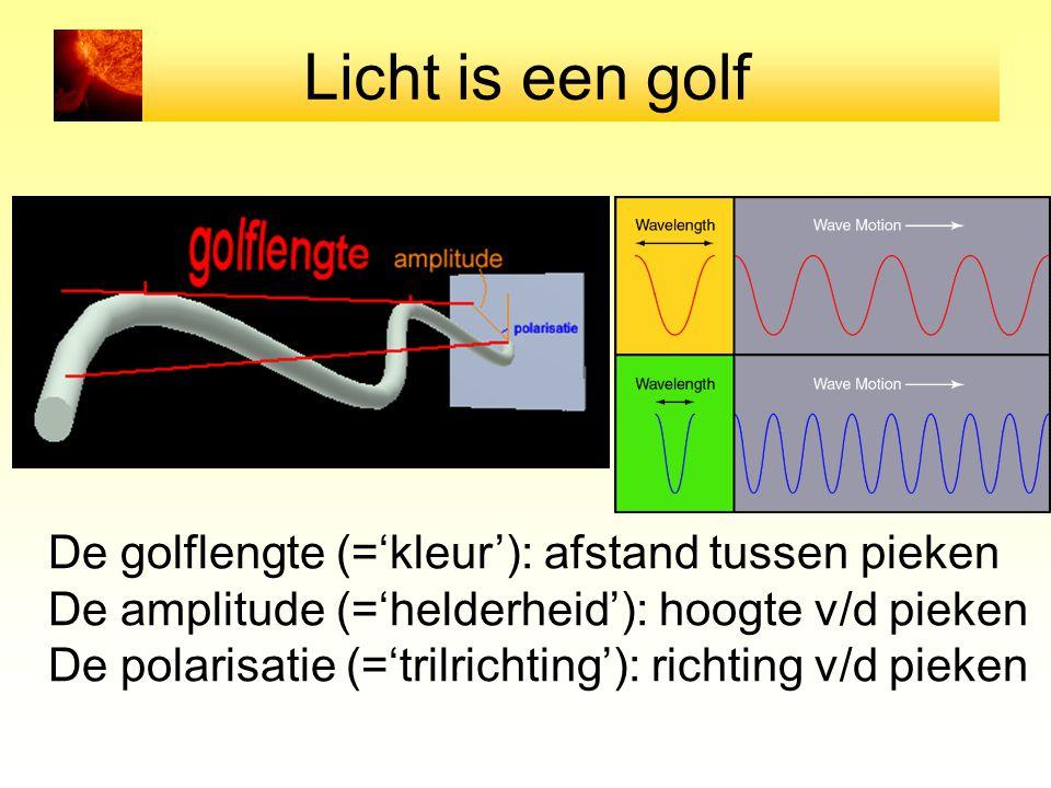 Licht is een golf De golflengte (='kleur'): afstand tussen pieken