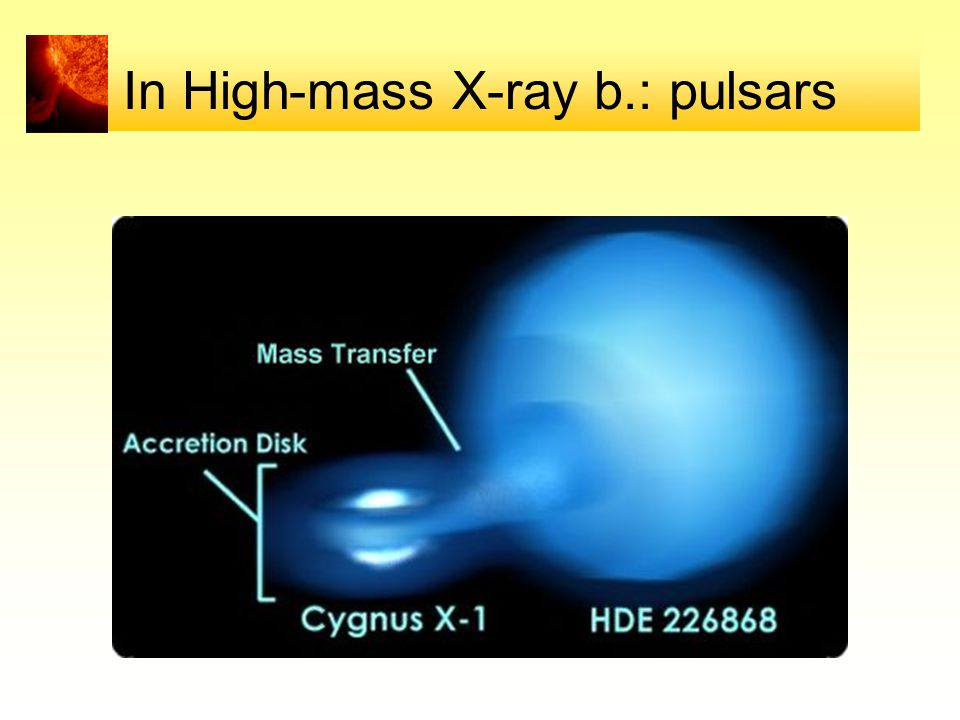 In High-mass X-ray b.: pulsars