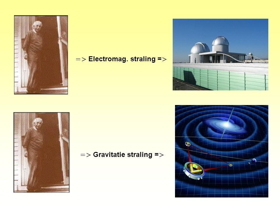 => Electromag. straling =>