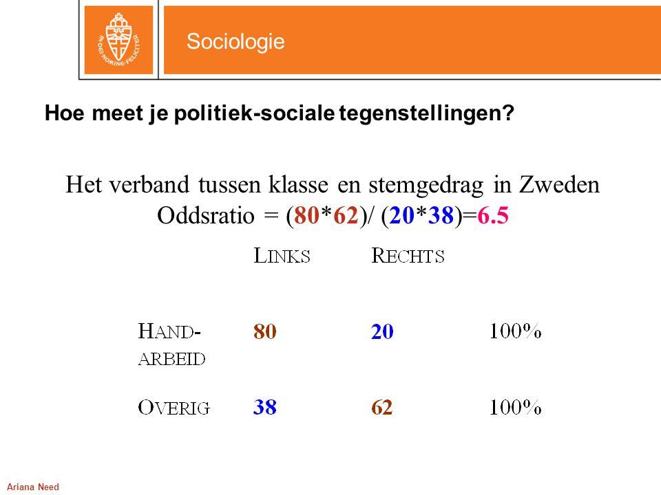 Hoe meet je politiek-sociale tegenstellingen
