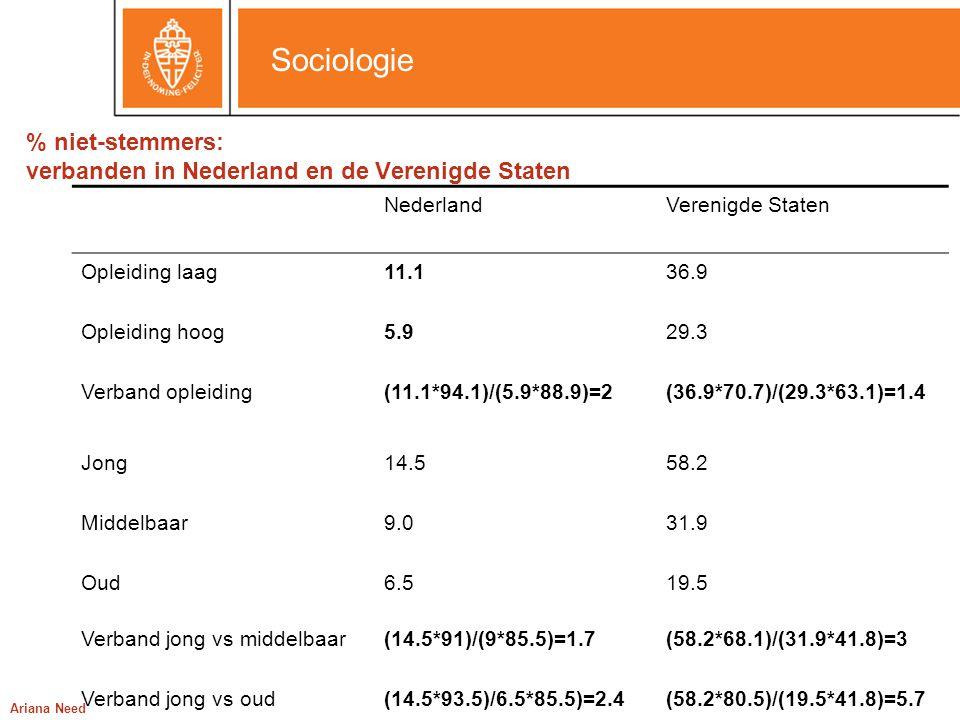 % niet-stemmers: verbanden in Nederland en de Verenigde Staten