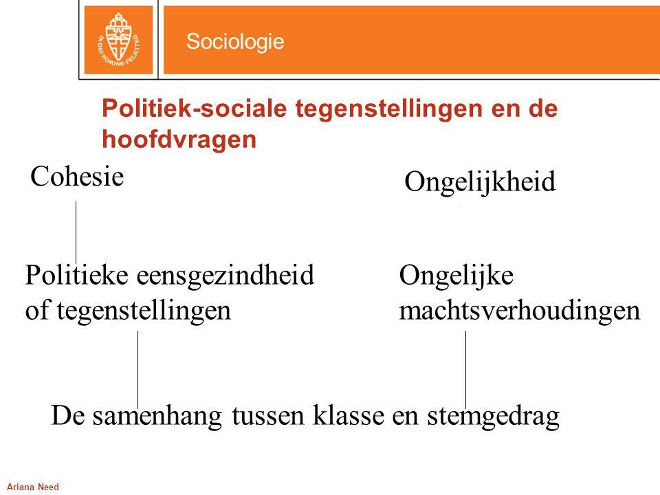 Politiek-sociale tegenstellingen en de hoofdvragen