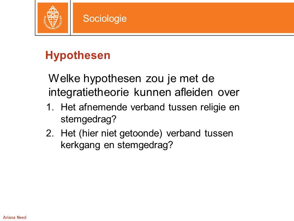 Welke hypothesen zou je met de integratietheorie kunnen afleiden over