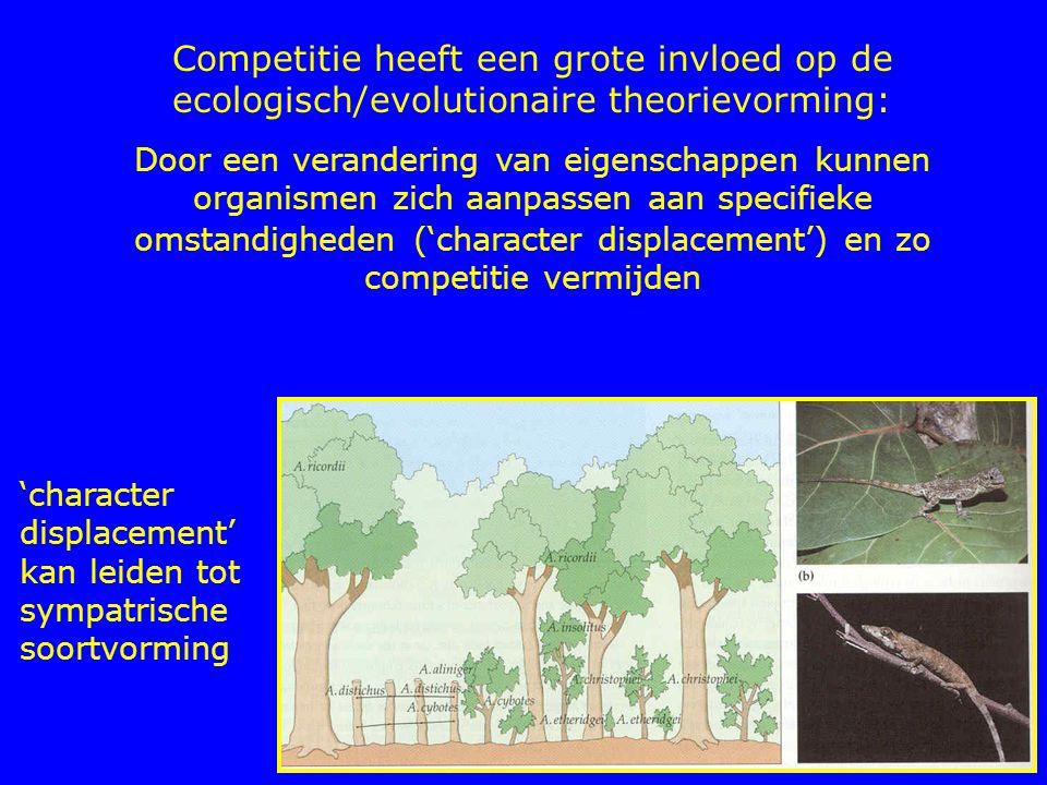 Competitie heeft een grote invloed op de ecologisch/evolutionaire theorievorming: