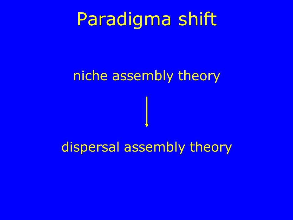 Paradigma shift niche assembly theory dispersal assembly theory