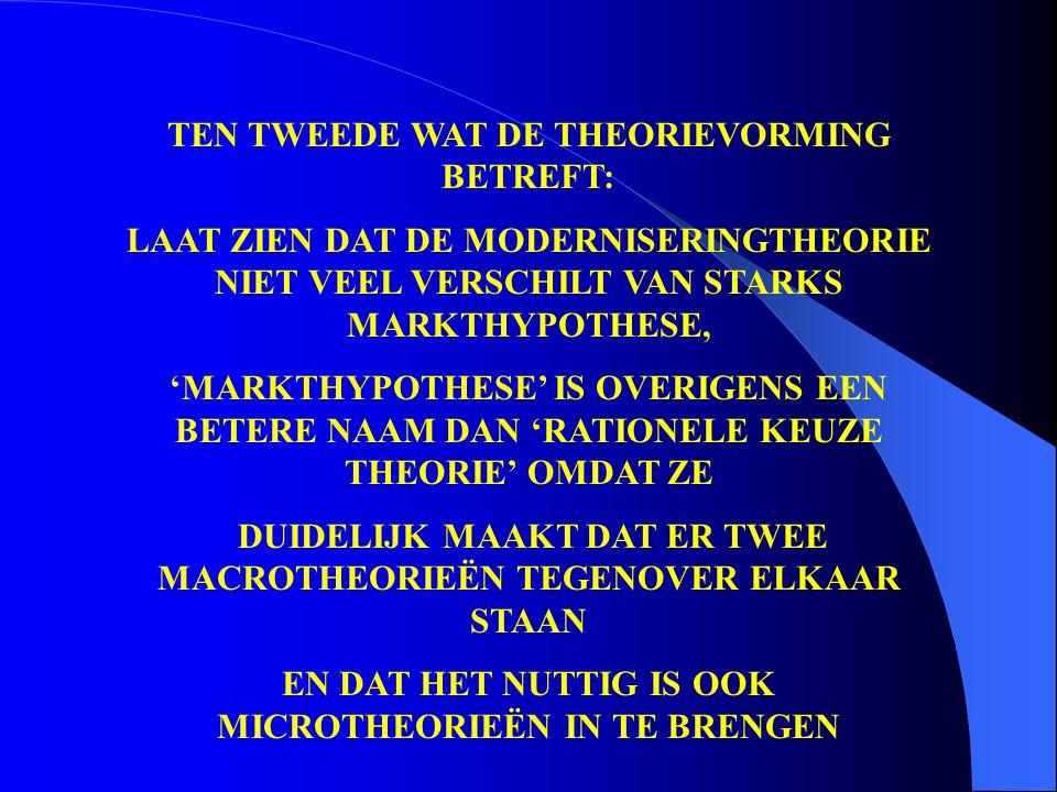 TEN TWEEDE WAT DE THEORIEVORMING BETREFT: